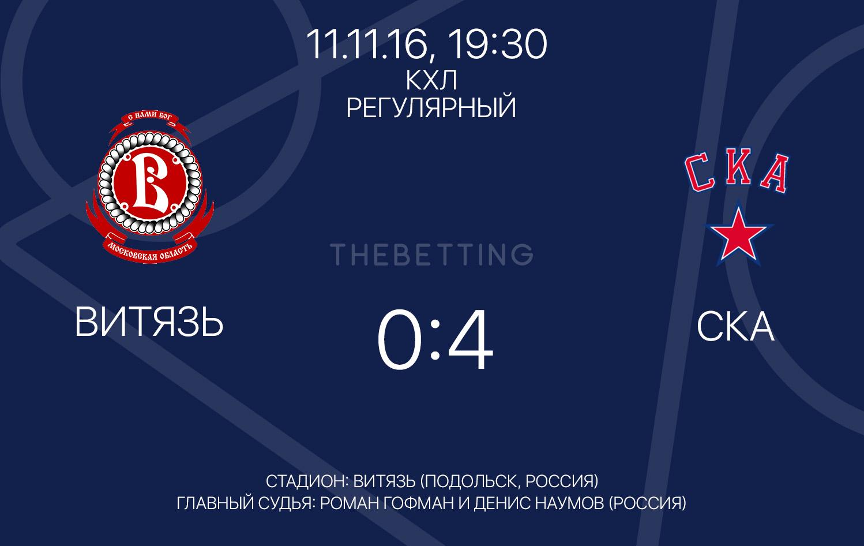 Витязь - Ска 11 ноября 2016