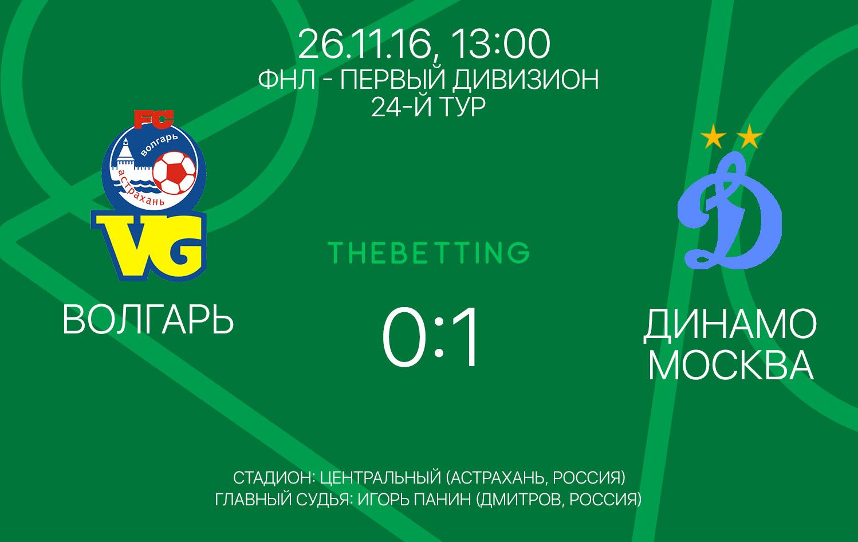 Волгарь - Дниамо М Обзор матча 26 ноября 2016