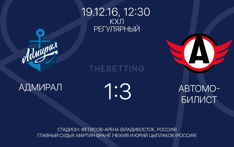 Обзор матча Адмирал - Автомобилист 19 декабря 2016