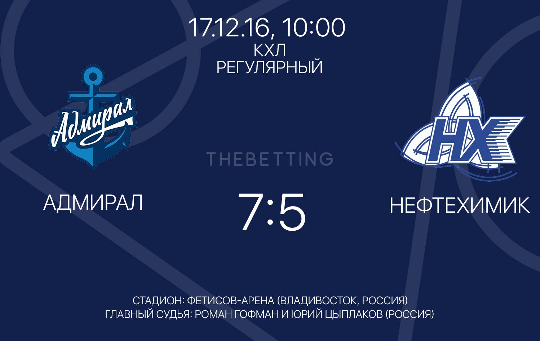 Обзор матча Адмирал - Нефтехимик 17 декабря 2016