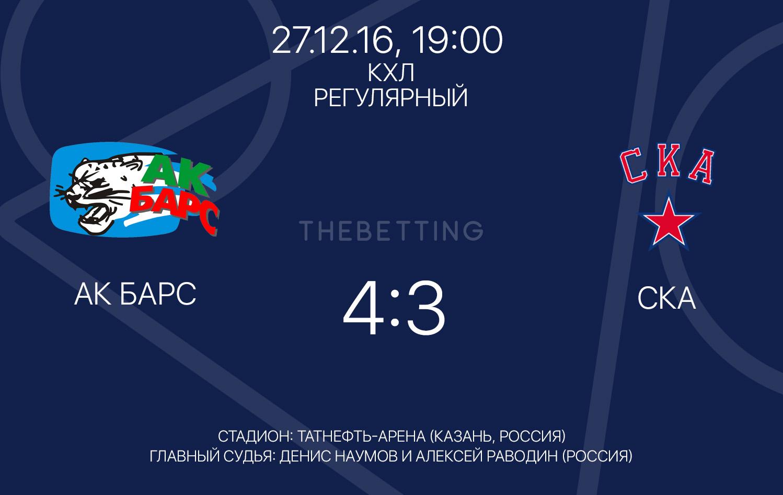 Обзор матча АК Барс - СКА 27 декабря 2016