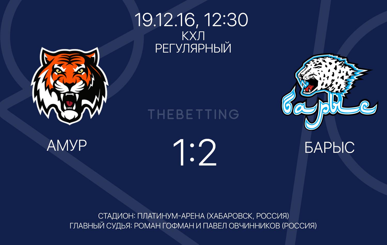 Обзор матча Амур - Барыс 19 декабря 2016