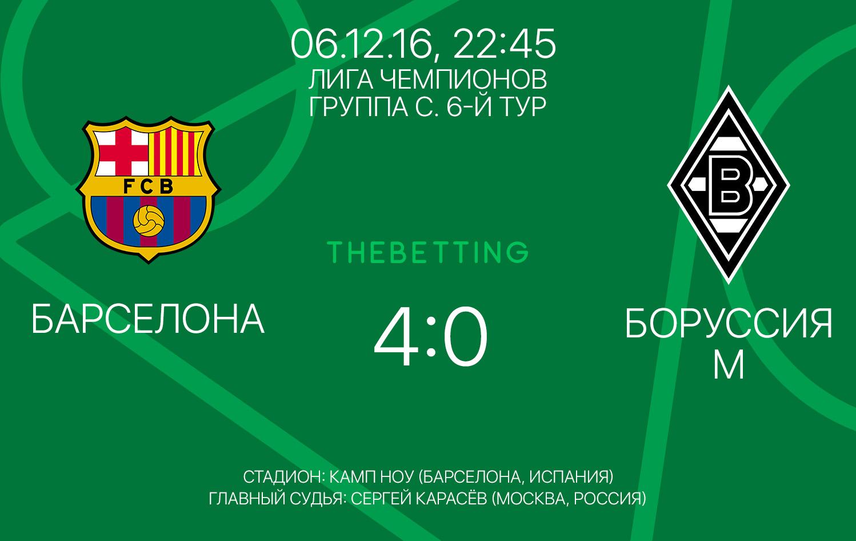 Обзор матча Барселона - Боруссия М 06 декабря 2016