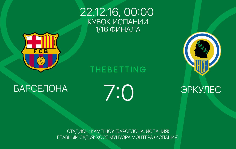Обзор матча Барселона - Эркулес 22 декабря 2016