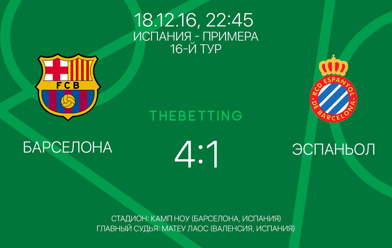 Обзор матча Барселона - Эспаньол 18 декабря 2016