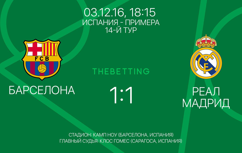 Обзор матча Барселона - Реал Мадрид 03 декабря 2016