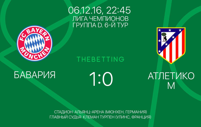 Обзор матча Бавария - Атлетико М 06 декабря 2016