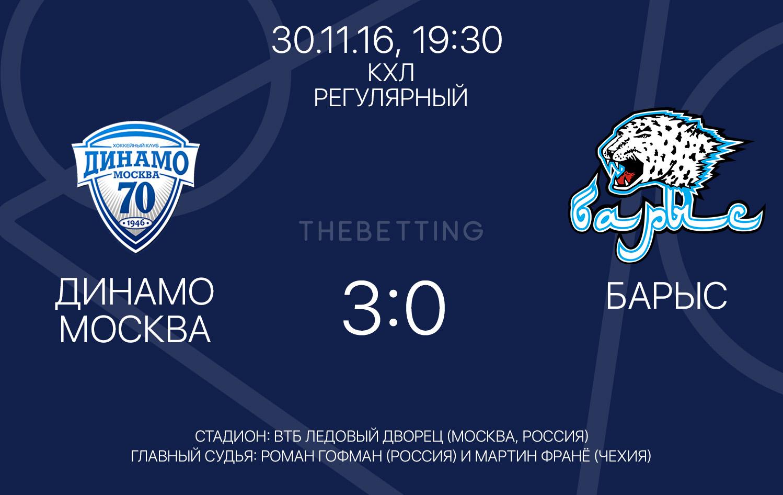 Обзор матча Динамо М - Барыс 30 ноября 2016