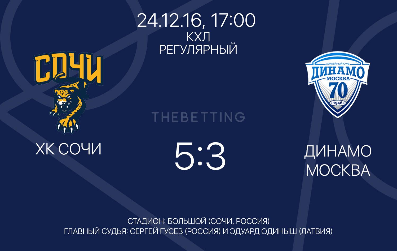 Обзор матча ХК Сочи - Динамо М 24 декабря 2016