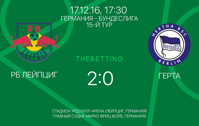 Обзор матча РБ Лейпциг - Герта 17 декабря 2016