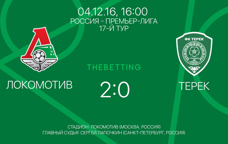Обзор матча Локомотив - Терек 04 декабря 2016