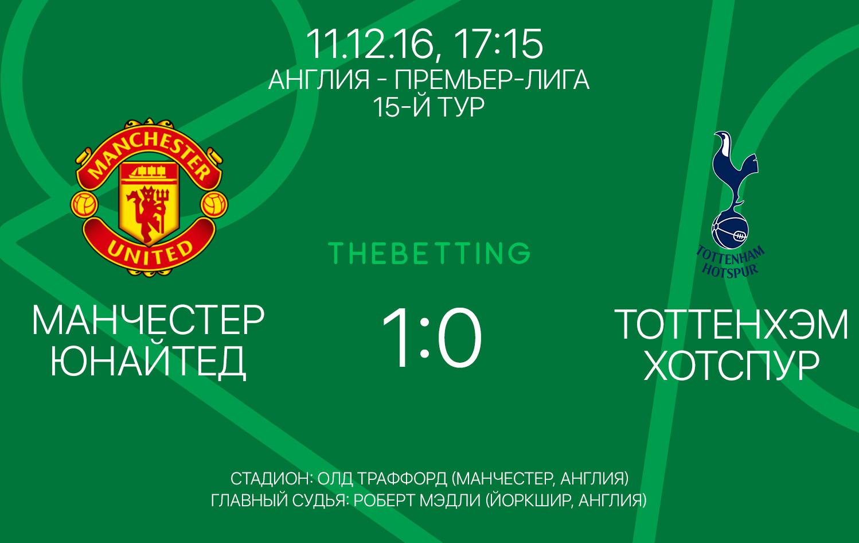 Обзор матча Манчестер Юнайтед - Тоттенхэм Хотспур 11 декабря 2016