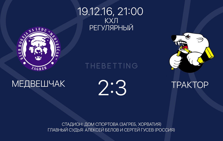 Обзор матча Медвешчак - Трактор 19 декабря 2016