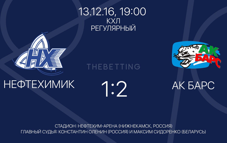 Обзор матча Нефтехимик - Ак Барс 13 декабря 2016