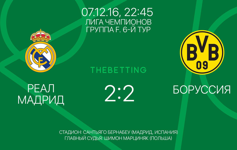 Обзор матча Реал Мадрид - Боруссия Д 07 декабря 2016