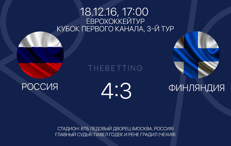 Обзор матча Россия - Финляндия 18 декабря 2016