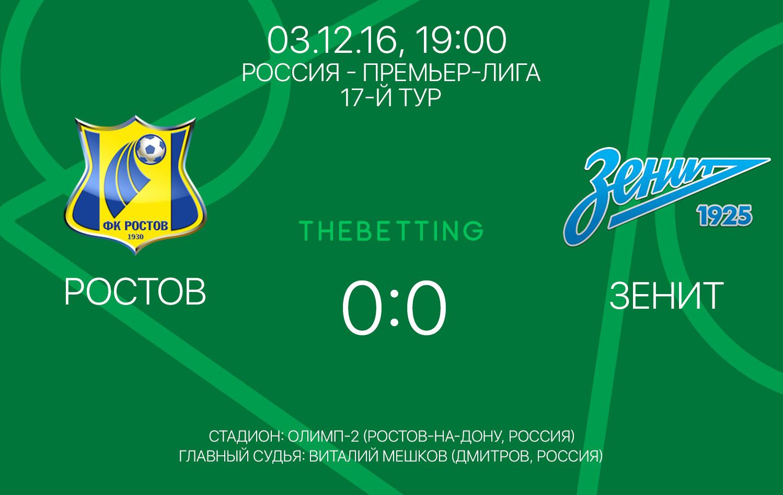 Обзор матча Ростов - Зенит 03 декабря 2016
