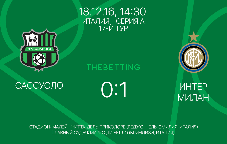 Обзор матча Сассуоло - Интер М 18 декабря 2016