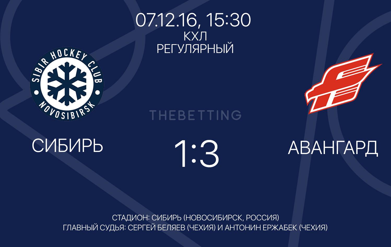 Обзор матча Сибирь - Авангард 07 декабря 2016