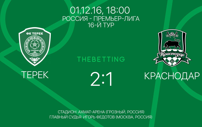 Обзор матча Терек - Краснодар 01 декабря 2016