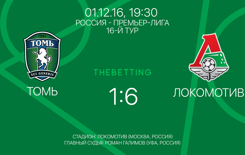 Обзор матча Томь - Локомотив 01 декабря 2016