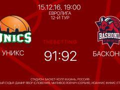 Обзор матча УНИКС - Баскония, 15 декабря 2016