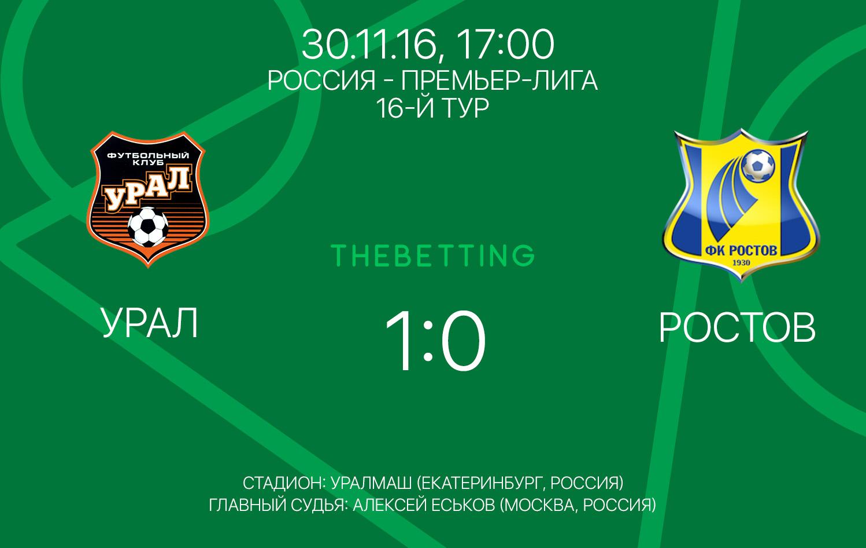 Обзор матча Урал - Ростов 30 ноября 2016