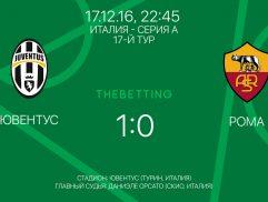 Обзор матча Ювентус - Рома 17 декабря 2016