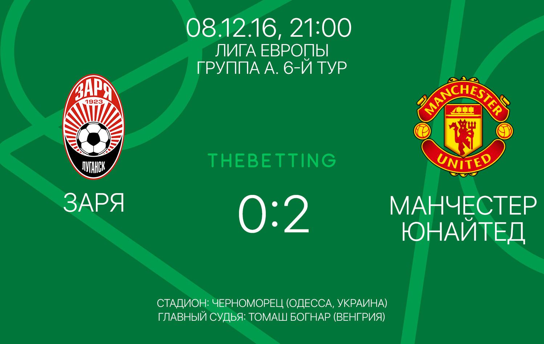 Обзор матча Заря - Манчестер Юнайтед 08 декабря 2016
