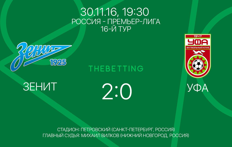 Обзор матча Зенит - Уфа 30 ноября 2016