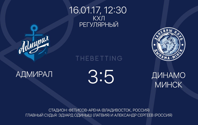 Обзор матча Адмирал - Динамо Минск 16 января 2017