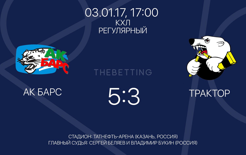Обзор на матч АК Барс - Трактор 03 января 2017