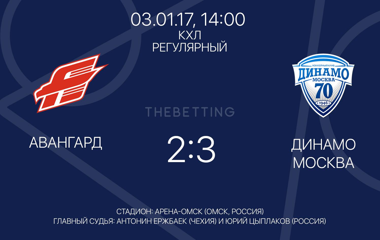 Обзор матча Авангард - Динамо М 03 января 2017