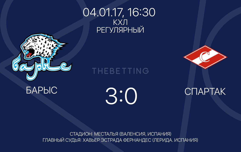 Обзор матча Барыс - Спартак 04 января 2017