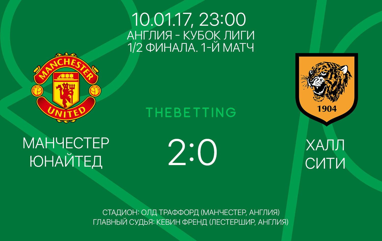 Обзор матча Манчестер Юнайтед - Халл Сити 10 января 2017
