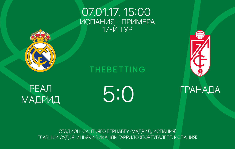 Обзор матча Реал Мадрид - Гранада 07 января 2017