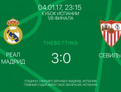 Обзор матча Реал Мадрид - Севилья 04 января 2017