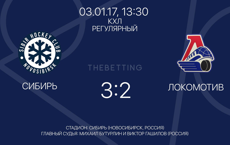 Обзор матча Сибирь - Локомотив 03 января 2017