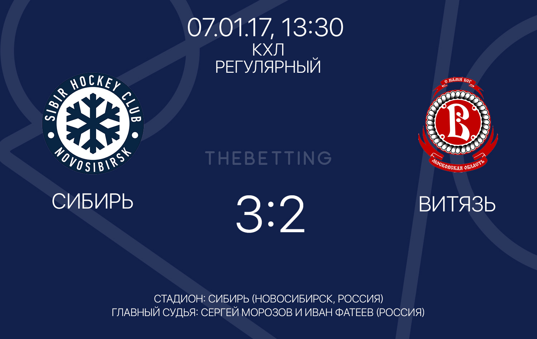 Обзор матча Сибирь - Витязь 07 января 2017