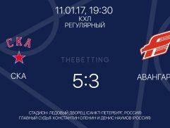 Обзор матча СКА - Авангард 11 января 2017
