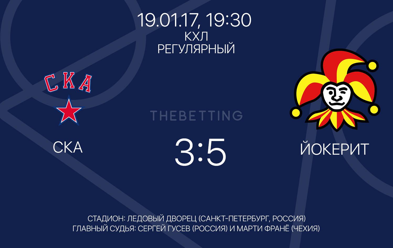 Обзор матча СКА - Йокерит 19 января 2017