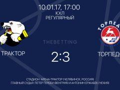 Обзор матча Трактор - Торпедо 10 января 2017