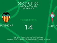 Обзор матча Валенсия - Сельта 03 января 2017