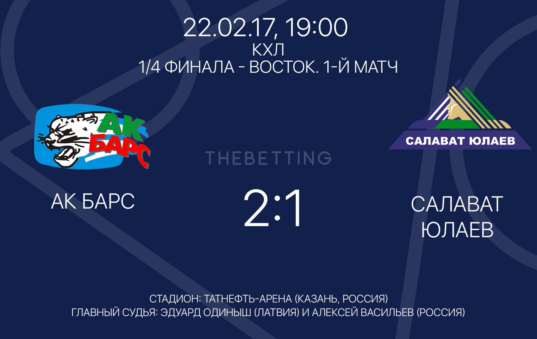 Обзор матча АК Барс - Салават Юлаев 22 февраля 2017