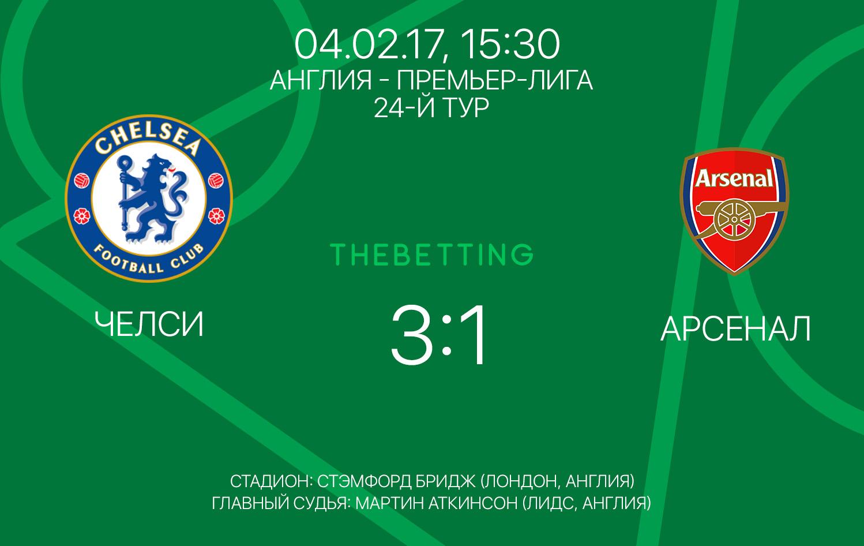 Обзор матча Челси - Арсенал 04 февраля 2017