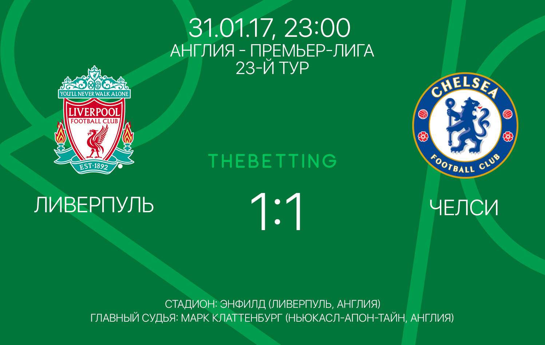 Обзор матча Ливерпуль - Челси 31 января 2017