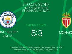 Обзор матча Манчестер Сити - Монако 21 февраля 2017