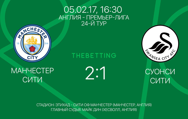 Обзор матча Манчестер Сити - Суонси Сити 05 февраля 2017
