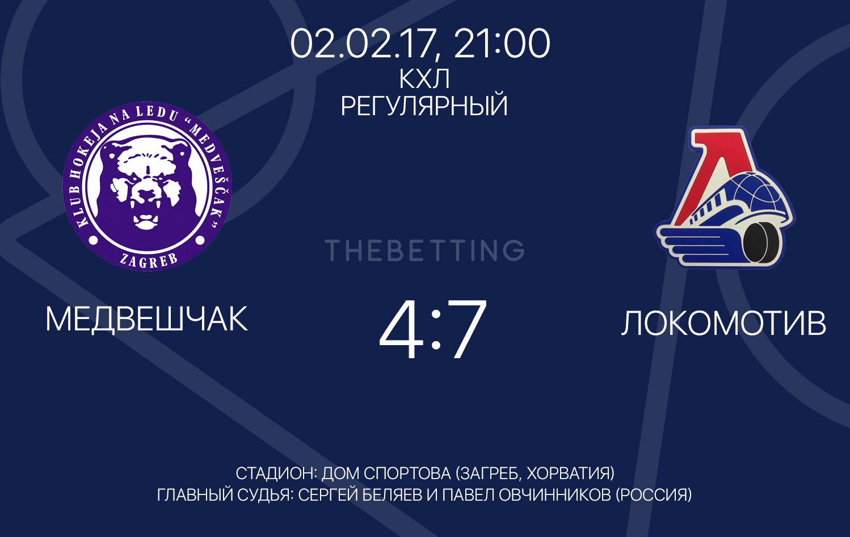 Обзор матча Медвешчак - Локомотив 02 февраля 2017