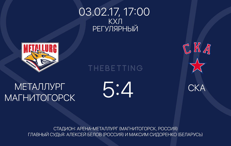 Обзор матча Металлург МГ - СКА 03 февраля 2017